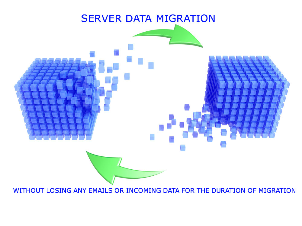 DATA MIGRATION SLIDER